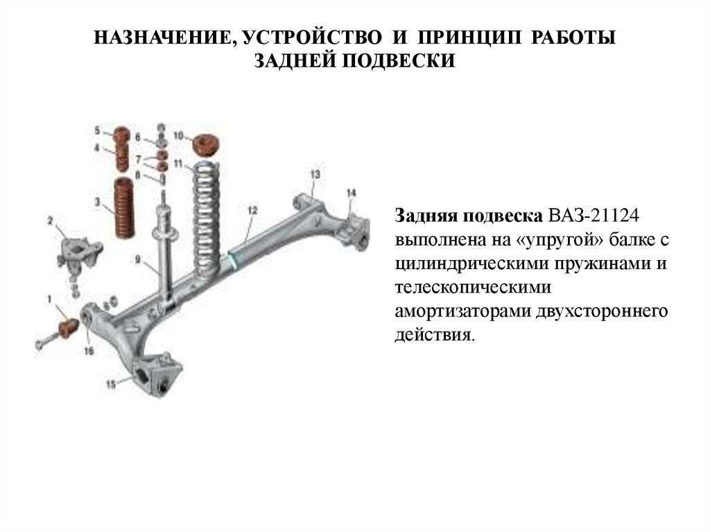 Ремонт ваз 2170 (приора) : передняя подвеска