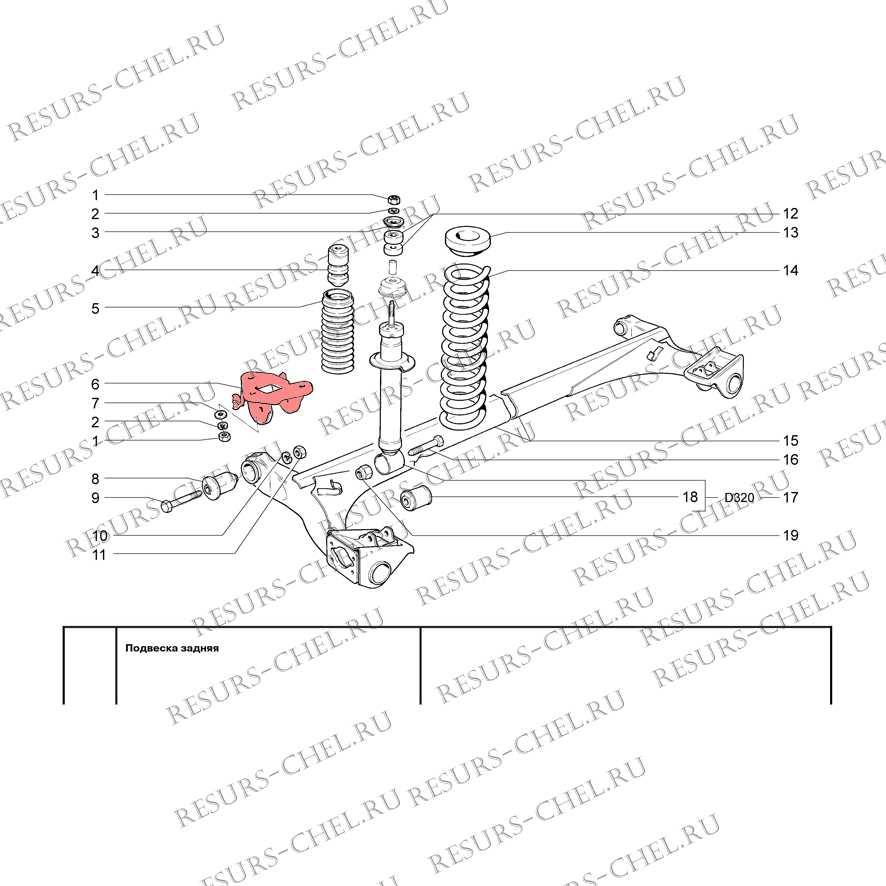 Передняя подвеска лада приора: схема, устройство, тюнинг - сайт о знаменитом отечественном автомобиле гранта