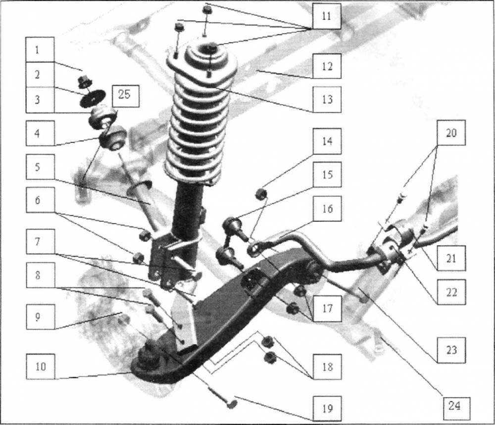 """""""лада-приора"""" - передняя подвеска: ремонт, устройство, особенности конструкции"""