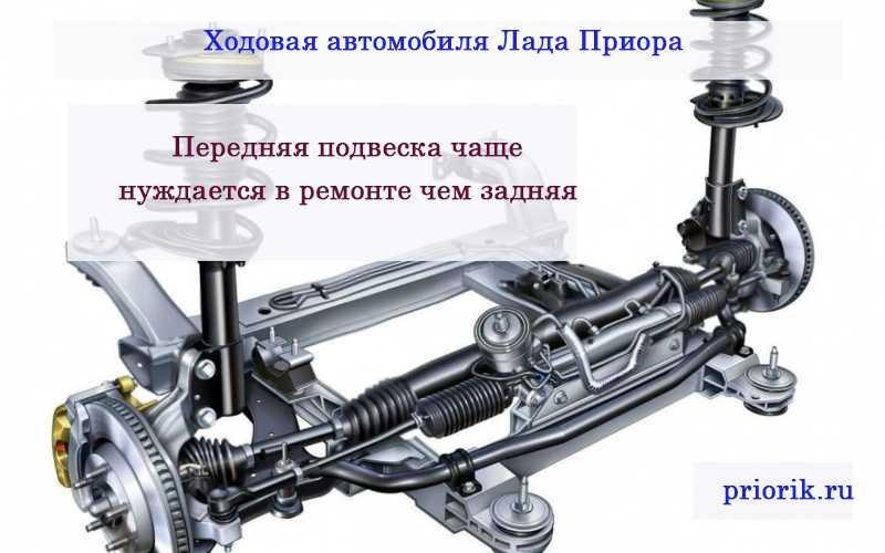 Передняя подвеска Лада Приора в целом осталось такой же как на предшественнице ВАЗ 2110 Небольшие отличия есть в пружинах и амортизаторах Болезни перекочевали вместе с подвеской (например